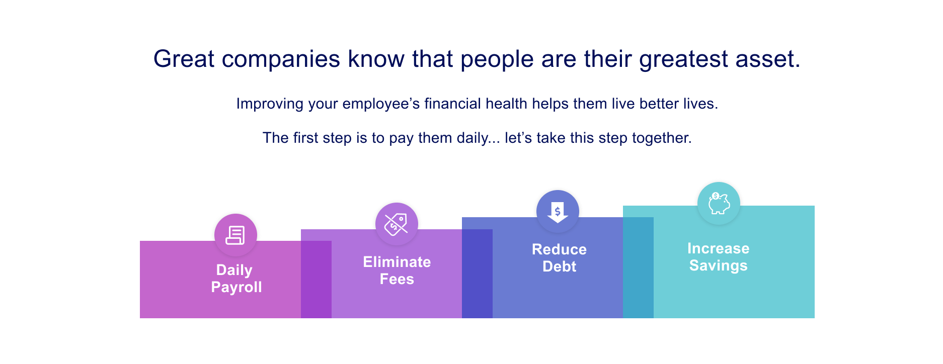 Great companies know that people are their greatest asset.
